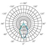 18W-COB-downlight-polar-chart