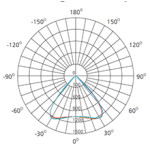 18w-isolux-diagram-explanation