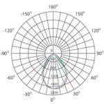 25W-LED-COB-Anti-glare-Downlight