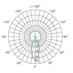 4-inch-recessed-downlight-photometric-data