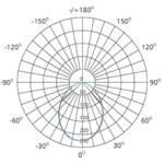 5w-photometric-diagram