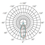 adjustable-recessed-led-downlight-polar-chart