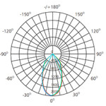 downlight-led-cob-25w-polar-curve